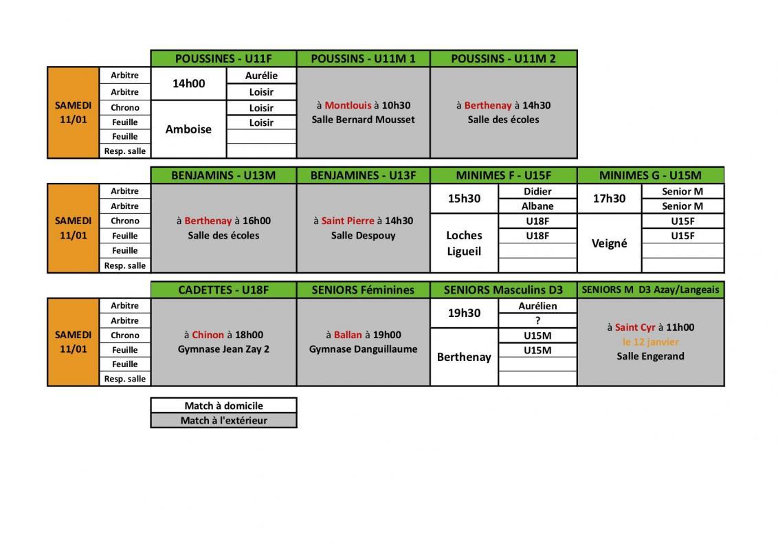 Planning11jan