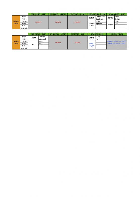 Planning6avril